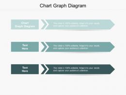 Chart Graph Diagram Ppt Powerpoint Presentation Infographic Template Sample Cpb