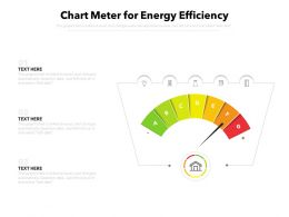 Chart Meter For Energy Efficiency