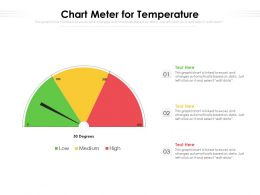 Chart Meter For Temperature
