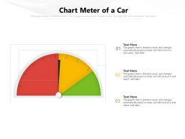 Chart Meter Of A Car