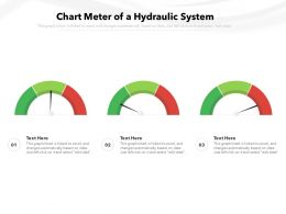 Chart Meter Of A Hydraulic System