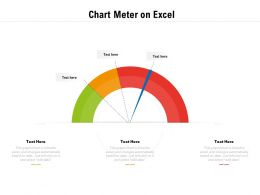 Chart Meter On Excel