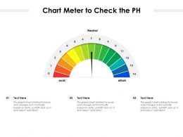 Chart Meter To Check The PH