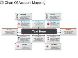 Chart Of Account Mapping Powerpoint Templates