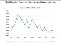 Chart Showing Company Financial Market Analysis Index