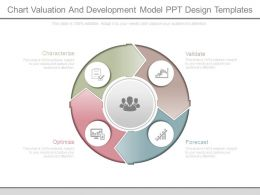 Chart Valuation And Development Model Ppt Design Templates