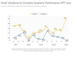 Chart Variations To Compare Quarterly Performance Ppt Icon