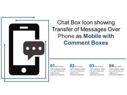 Chat Box Icon Showing Transfer Of Messages Over Phone As Mobile With Comment Boxes