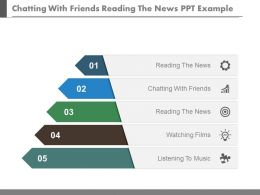 Chatting With Friends Reading The News Ppt Example