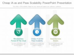 Cheap Ia As And Peas Scalability Powerpoint Presentation