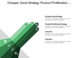 Cheaper Good Strategy Product Proliferation Strategy Business Description