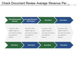 Check Document Review Average Revenue Per Project Purchasing Subcontracting