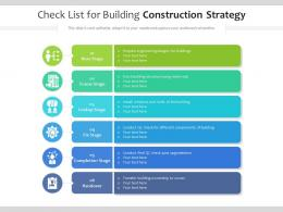Check List For Building Construction Strategy
