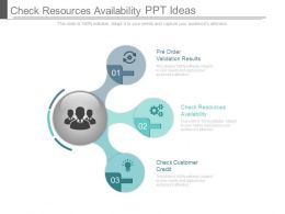 Check Resources Availability Ppt Ideas