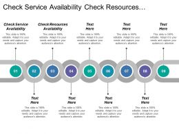 Check Service Availability Check Resources Availability Neural Networks