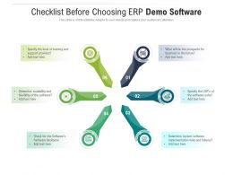 Checklist Before Choosing ERP Demo Software