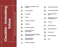 Checklist Embedding Values Incentive Compensation Communication Powerpoint Presentation