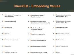 Checklist Embedding Values Internal Communications Performance Ppt Powerpoint Presentation File
