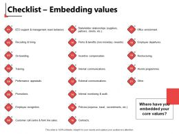 Checklist Embedding Values Performance Appraisals Ppt Powerpoint Presentation