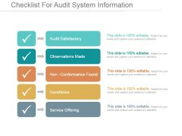 Checklist For Audit System Information Powerpoint Graphics