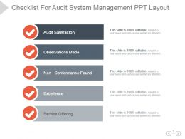 Checklist For Audit System Management Ppt Layout
