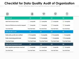 Checklist For Data Quality Audit Of Organization