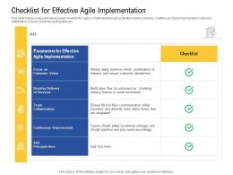 Checklist For Effective Agile Implementation Customer Ppt Powerpoint Presentation Slides Guidelines