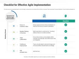 Checklist For Effective Agile Implementation Ppt Powerpoint Presentation Gallery Templates