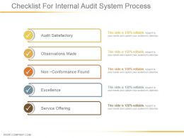 Checklist For Internal Audit System Process Good Ppt Example
