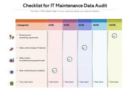 Checklist For It Maintenance Data Audit