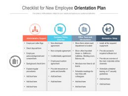 Checklist For New Employee Orientation Plan