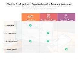 Checklist For Organization Brand Ambassador Advocacy Assessment