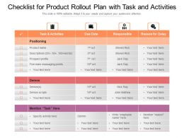 Checklist For Product Rollout Plan With Task And Activities