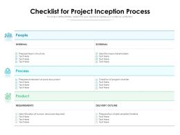 Checklist For Project Inception Process