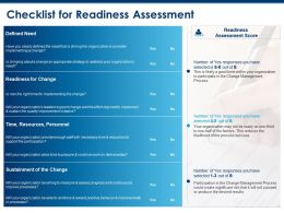 Checklist For Readiness Assessment Time Resources Personnel Ppt Powerpoint Slides