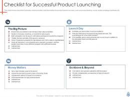 Checklist For Successful Product Launching Product Launch Plan Ppt Portrait