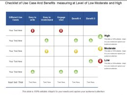 Checklist Of Use Case And Benefits Measuring At Level Of Low Moderate And High