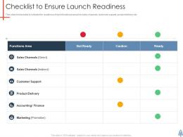 Checklist To Ensure Launch Readiness Product Launch Plan Ppt Structure