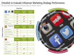 Checklist To Evaluate Influencer Marketing Strategy Performance