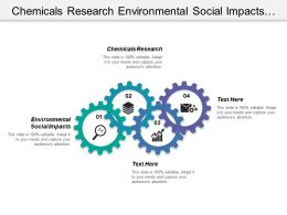 Chemicals Research Environmental Social Impacts Organizational Management Production Delivery