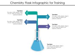 Chemistry Flask Infographic For Training