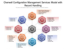 Cherwell Configuration Management Services Model With Record Handling
