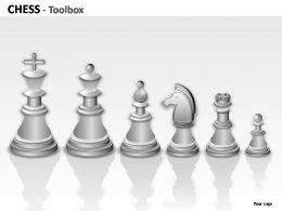 Chess Toolbox Powerpoint Presentation Slides