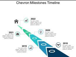 Chevron Milestones Timeline