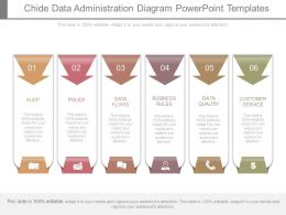 Chide Data Administration Diagram Powerpoint Templates