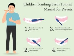 Children Brushing Teeth Tutorial Manual For Parents