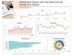 Chinese Food Delivery With Total Order Cost And Average Time Elapsed Powerpoint Template