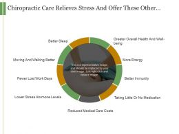 Chiropractic Care Relieves Stress And Offer These Other Benefits Ppt Icon