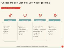 Choose The Best Cloud For Your Needs Technical Ppt Powerpoint Presentation Picture