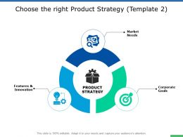 Choose The Right Product Strategy Innovation Ppt Powerpoint Presentation Inspiration Files
